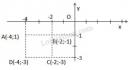 Bài 36 trang 68 sgk toán 7 tập 1