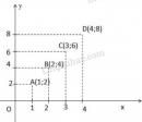 Bài 37 trang 68 SGK Toán 7 tập 1