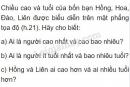 Bài 38 trang 68 SGK Toán 7 tập 1
