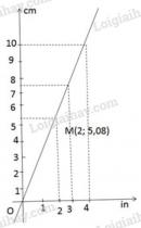Bài 46 trang 73 sgk toán 7 tập 1