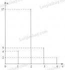 Bài 11 trang 14 sgk toán 7 - tập 2