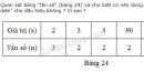 Bài 16 trang 20 SGK Toán 7 tập 2