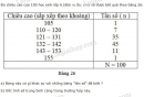 Bài 18 trang 21 SGK Toán 7 tập 2