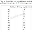 Bài 4 trang 9 sgk toán 7 - tập 2