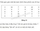 Bài 9 trang 12 sgk toán 7 - tập 2