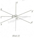 Bài 33 trang 70 SGK Toán 7 tập 2