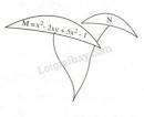 Bài 49 trang 46 sgk toán 7 - tập 2