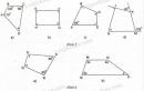 Bài 1 trang 66 sgk toán lớp 8 tập 1