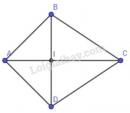 Bài 32 trang 128 sgk toán lớp 8 tập 1