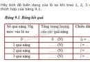 Bài C2 trang 31 SGK Vật lí 6