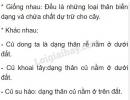 Câu hỏi 1 trang 59 SGK Sinh học 6