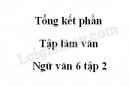 Soạn bài tổng kết phần tập làm văn trang 155 SGK Văn 6