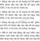 Bài 2 trang 198 SGK Sinh học 7