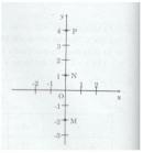 Bài tập 9 trang  96 Tài liệu dạy – học Toán 7 tập 1