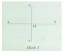 Hoạt động 4 trang  110 Tài liệu dạy – học Toán 7 tập 1