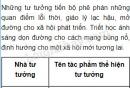 Dựa vào những đoạn trích ngắn trên, em hãy nêu một vài điểm chủ yếu trong tư tưởng của Mông-te-xki-ơ, Vôn-te, Rút-xô.