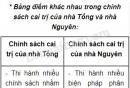 Chính sách cai trị của nhà Tống và nhà Nguyên có những điểm gì khác nhau? Vì sao có sự khác nhau đó?