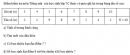 Bài tập 10 trang  41 Tài liệu dạy – học Toán 7 tập 2