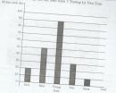 Bài tập 12 trang  25 Tài liệu dạy – học Toán 7 tập 2