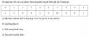 Bài tập 2 trang  40 Tài liệu dạy – học Toán 7 tập 2