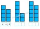 Bài 2, bài 3 trang 19, 20 sgk toán lớp 1