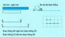 Lý thuyết về độ dài đoạn thẳng