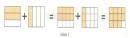 Thử tài bạn 2 trang 35 Tài liệu dạy – học toán 6 tập 2