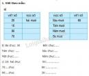 Bài 1, bài 2, bài 3 trang 127 sgk toán lớp 1