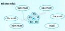 Bài 1, bài 2, bài 3, bài 4 trang 128 sgk toán