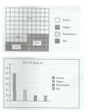 Bài 22 trang 84 Tài liệu dạy – học toán 6 tập 2