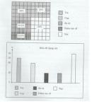 Bài 26 trang 75 Tài liệu dạy – học toán 6 tập 2
