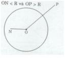 Thử tài bạn 1 trang 112 Tài liệu dạy – học toán 6 tập 2