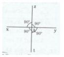 Thử tài bạn 4 trang 109 Tài liệu dạy – học toán 6 tập 2