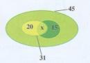 Bài 7 trang 17 Tài liệu dạy – học toán 6 tập 1