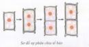 Bài 2 trang 50 Tài liệu dạy – học toán 6 tập 1