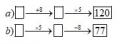 Bài 3 trang 59 Tài liệu dạy – học toán 6 tập 1