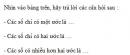 Hoạt động 2 trang 75 Tài liệu dạy – học toán 6 tập 1