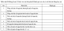 Bài 10 trang 145 Tài liệu dạy – học toán 6 tập 1