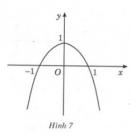 Câu hỏi 1 trang 13 SGK Giải tích 12