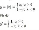 Câu hỏi 4 trang 16 SGK Giải tích 12