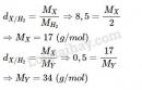 Bài 3 trang 91 Tài liệu dạy - học Hóa học 8 tập 1