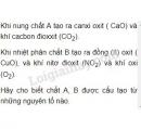 Bài 6 trang 43 Tài liệu dạy - học Hóa học 8 tập 1
