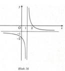 Câu hỏi 1 trang 27 SGK Giải tích 12