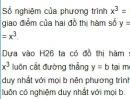Câu hỏi 2 trang 50 SGK Giải tích 12