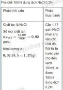 Hoạt động 2 trang 94 Tài liệu dạy - học Hóa học 8 tập 2