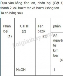 Hoạt động 5 trang 60 Tài liệu dạy - học Hóa học 8 tập 2