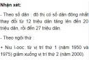 Bài 2 trang 12 SGK Địa lí 7