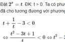 Câu hỏi 2 trang 87 SGK Giải tích 12