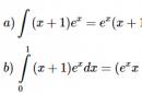 Câu hỏi 5 trang 110 SGK Giải tích 12