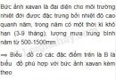 Bài 2 trang 40 SGK Địa lí 7
